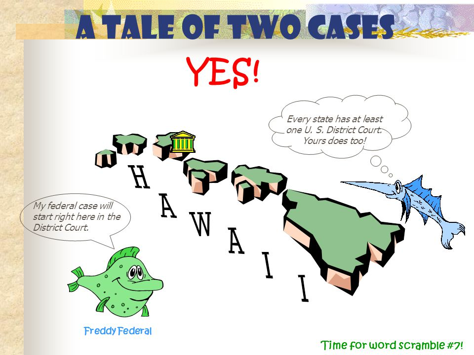 A Tale of Two Cases YES. My federal case will start right here in the District Court.
