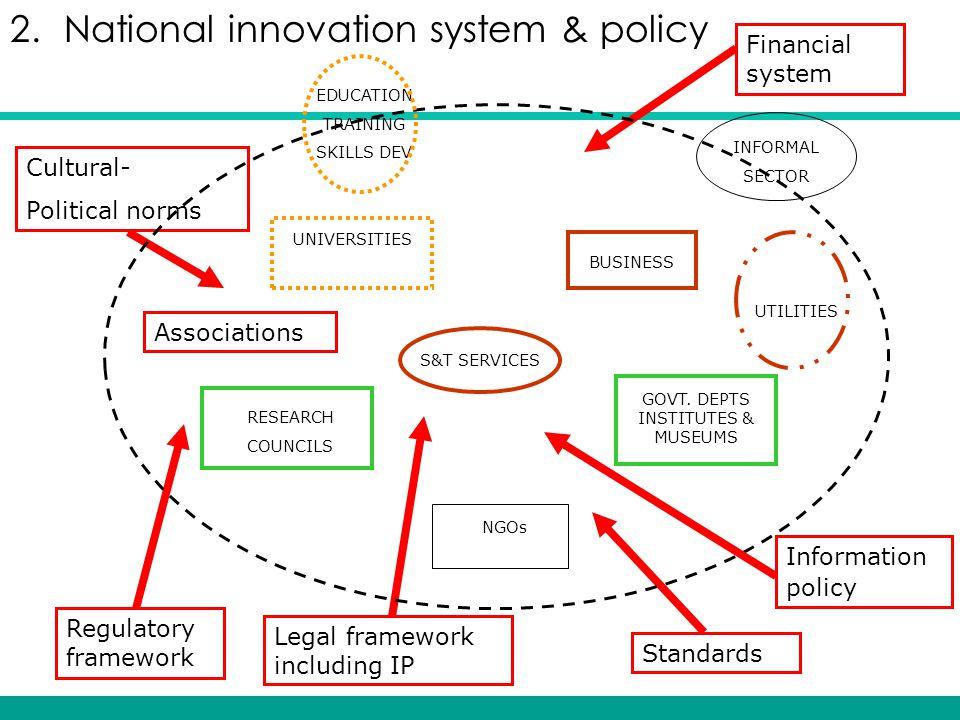 UNIVERSITIES RESEARCH COUNCILS BUSINESS NGOs GOVT.