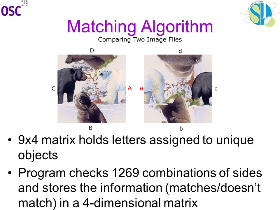 Matching Algorithm 9x4 matrix holds letters assigned to unique objects Program checks 1269 combinations of sides and stores the information (matches/doesn't match) in a 4-dimensional matrix