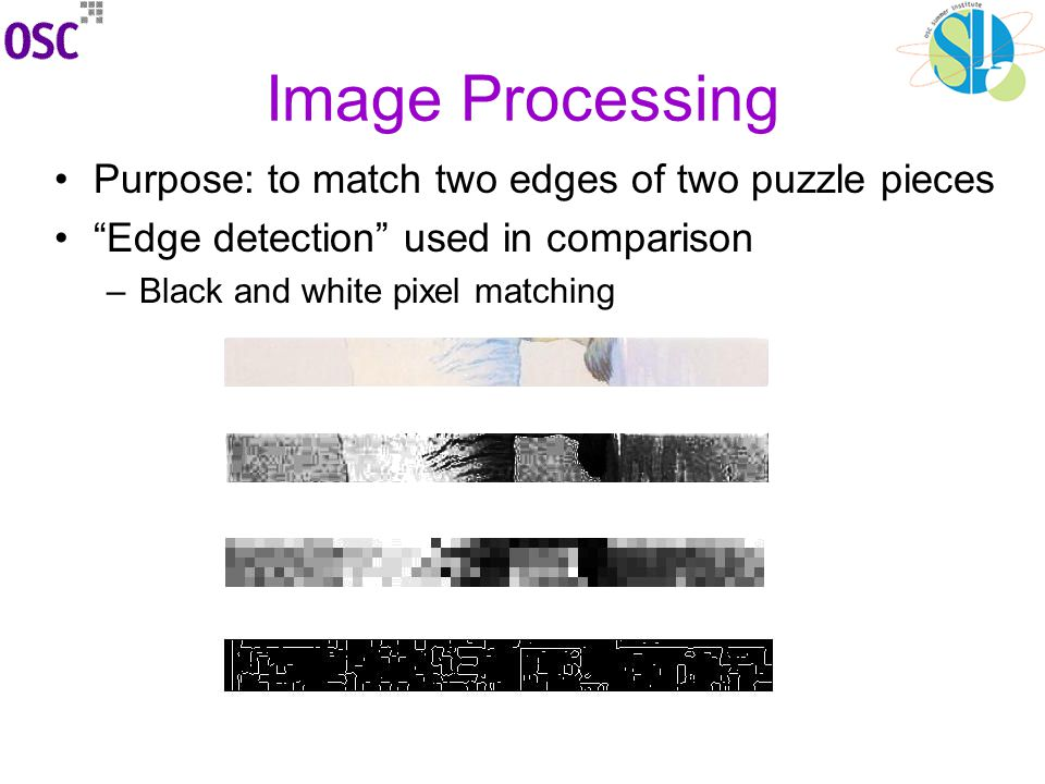 Image Processing Purpose: to match two edges of two puzzle pieces Edge detection used in comparison –Black and white pixel matching