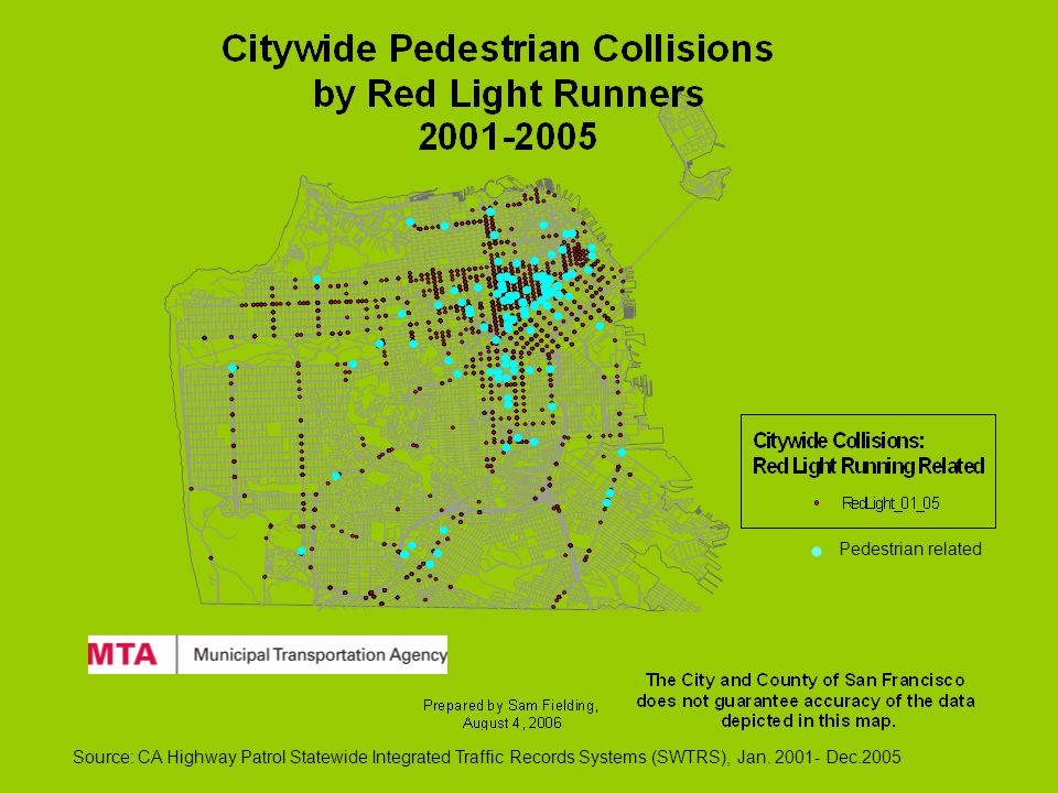 Allsignals Citywide