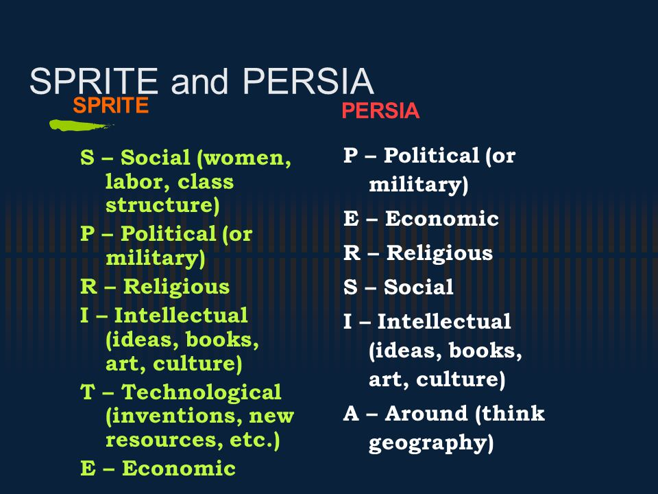 PERSIA SPRITE and PERSIA SPRITE S – Social (women, labor, class structure) P – Political (or military) R – Religious I – Intellectual (ideas, books, art, culture) T – Technological (inventions, new resources, etc.) E – Economic P – Political (or military) E – Economic R – Religious S – Social I – Intellectual (ideas, books, art, culture) A – Around (think geography)