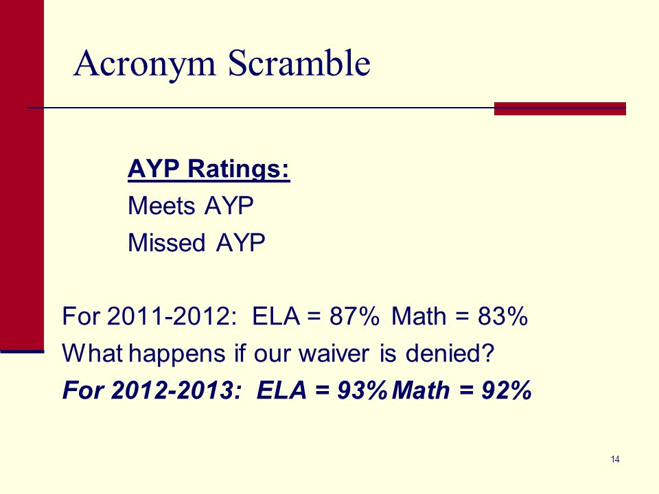Acronym Scramble AYP Ratings: Meets AYP Missed AYP For 2011-2012: ELA = 87%Math = 83% What happens if our waiver is denied? For 2012-2013: ELA = 93%Ma