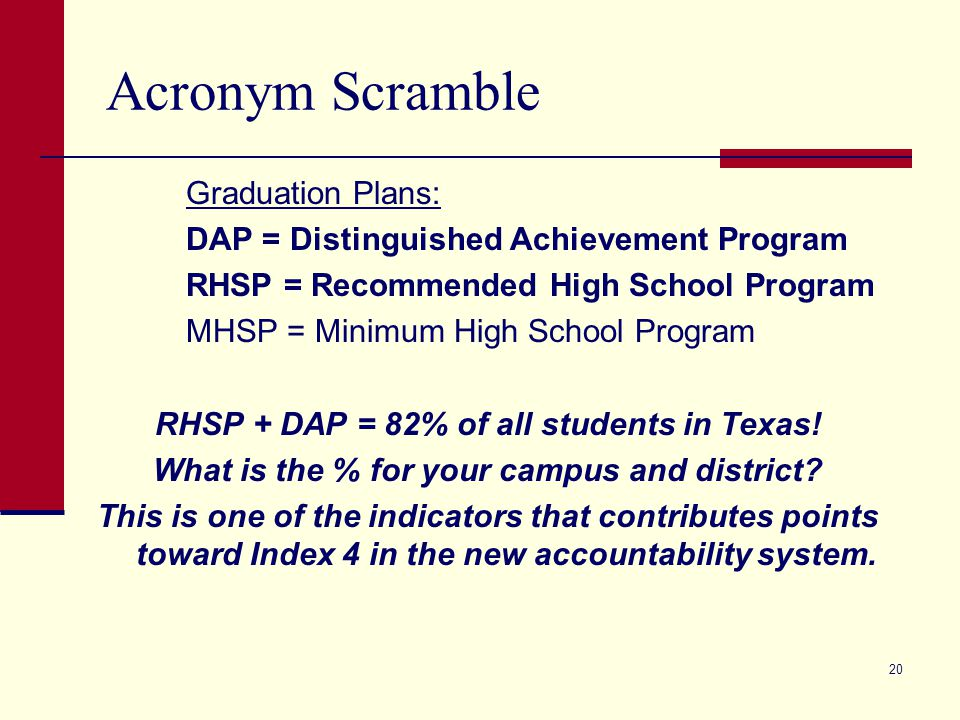 Acronym Scramble Graduation Plans: DAP = Distinguished Achievement Program RHSP = Recommended High School Program MHSP = Minimum High School Program RHSP + DAP = 82% of all students in Texas.