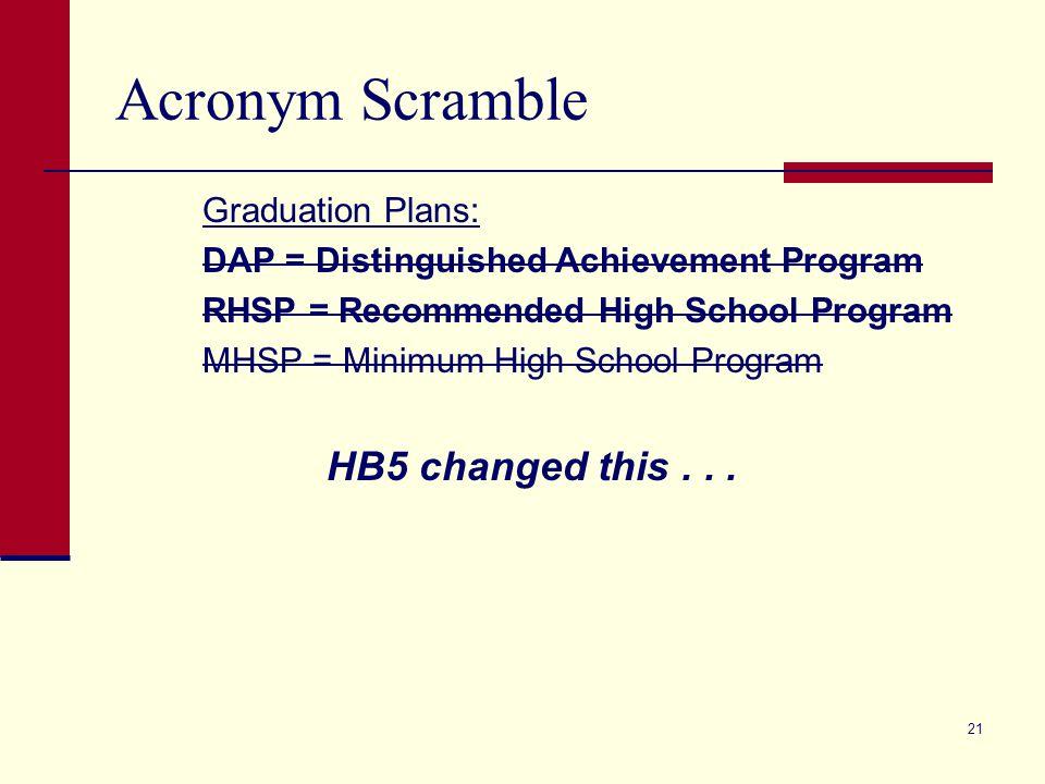 Acronym Scramble Graduation Plans: DAP = Distinguished Achievement Program RHSP = Recommended High School Program MHSP = Minimum High School Program H