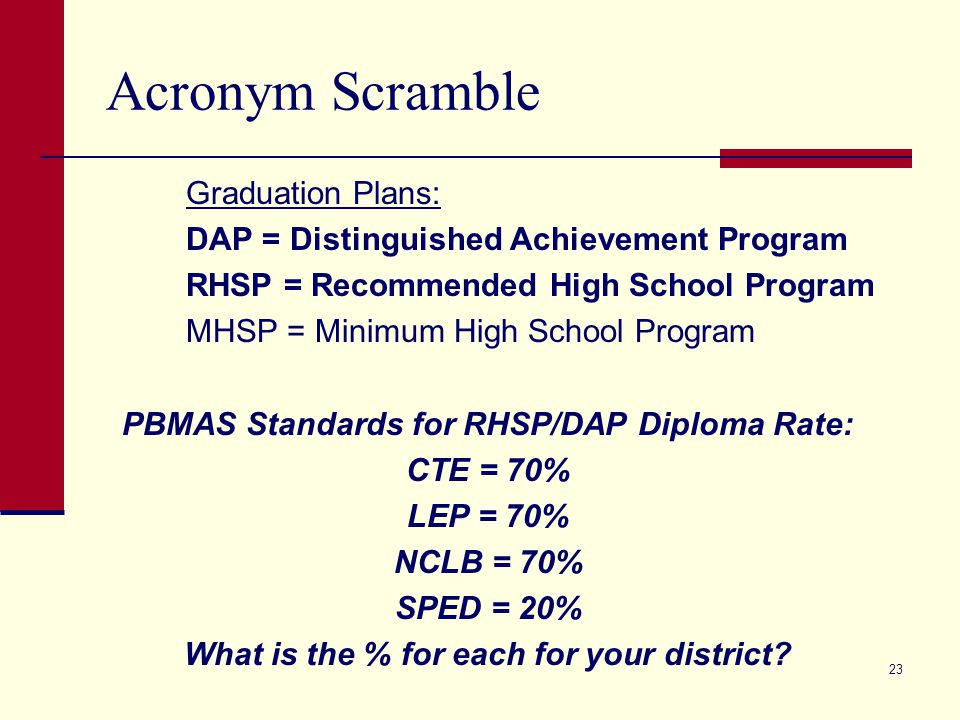 Acronym Scramble Graduation Plans: DAP = Distinguished Achievement Program RHSP = Recommended High School Program MHSP = Minimum High School Program PBMAS Standards for RHSP/DAP Diploma Rate: CTE = 70% LEP = 70% NCLB = 70% SPED = 20% What is the % for each for your district.
