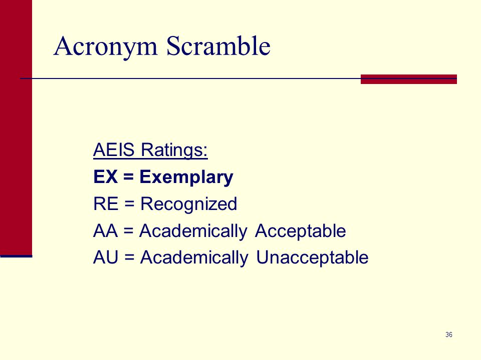 Acronym Scramble AEIS Ratings: EX = Exemplary RE = Recognized AA = Academically Acceptable AU = Academically Unacceptable 36