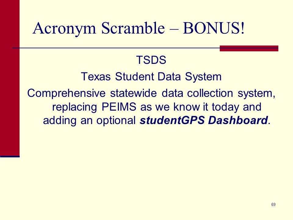 Acronym Scramble – BONUS.