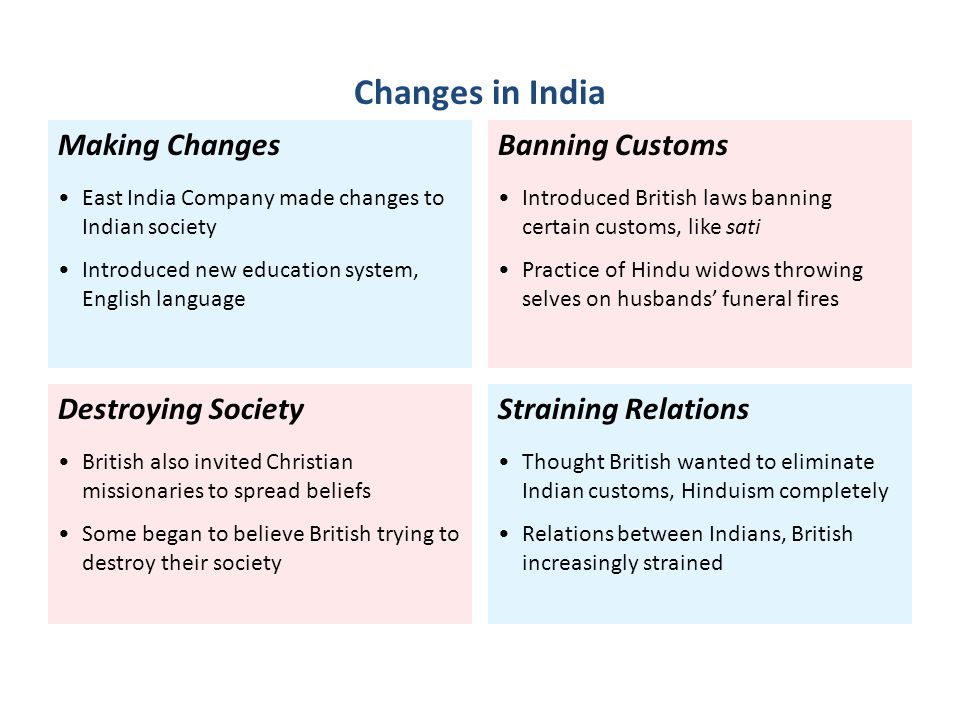 Making Changes East India Company made changes to Indian society Introduced new education system, English language Destroying Society British also inv