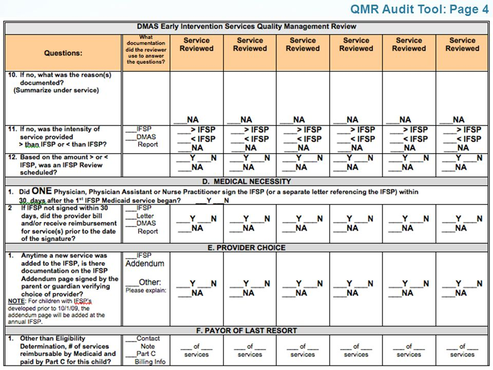 QMR Audit Tool: Page 4