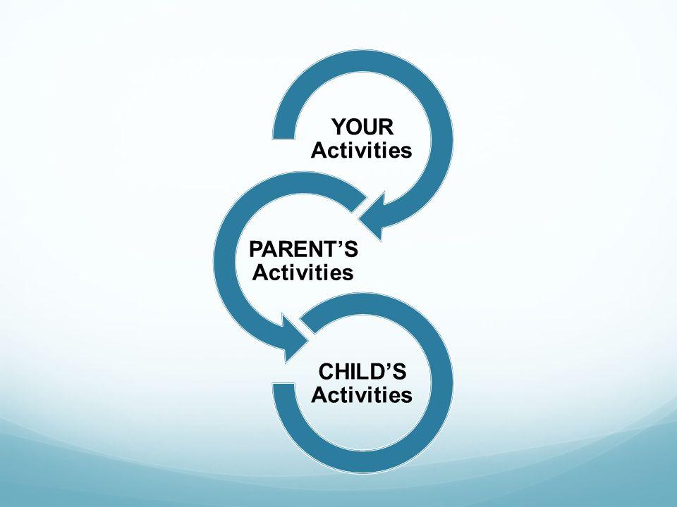 YOUR Activities PARENT'S Activities CHILD'S Activities