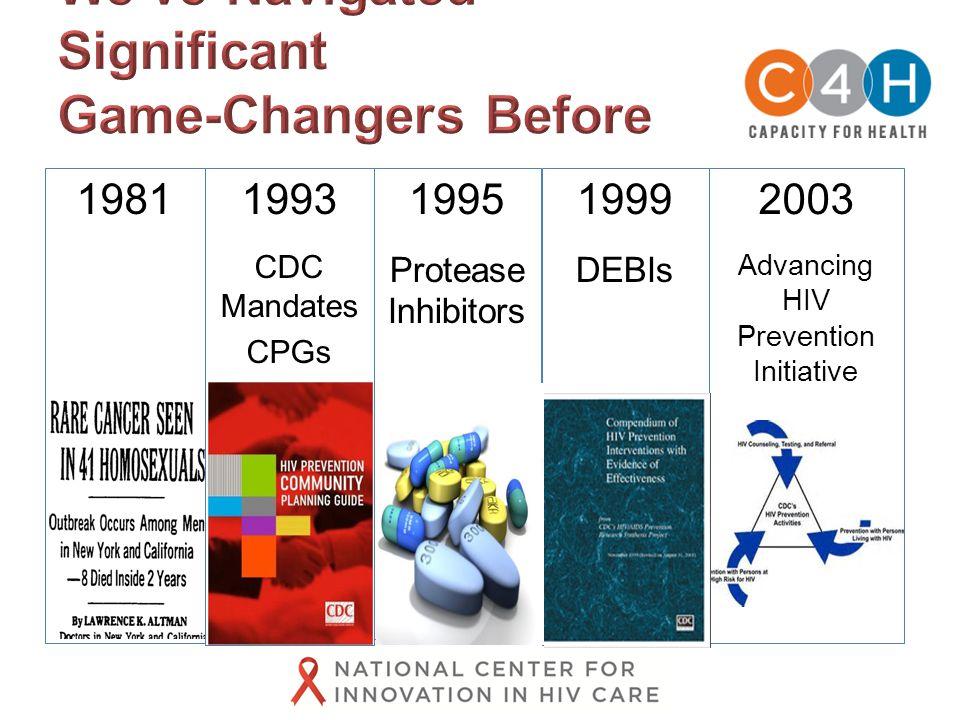 1993 CDC Mandates CPGs 19812003 Advancing HIV Prevention Initiative 1995 Protease Inhibitors 1999 DEBIs