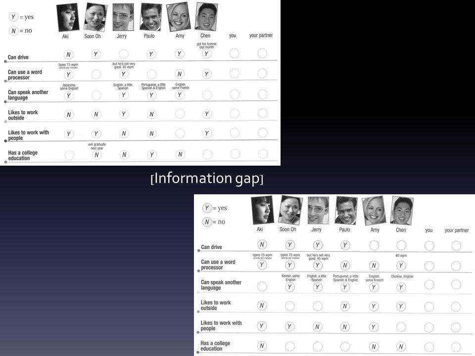 [ Information gap ]