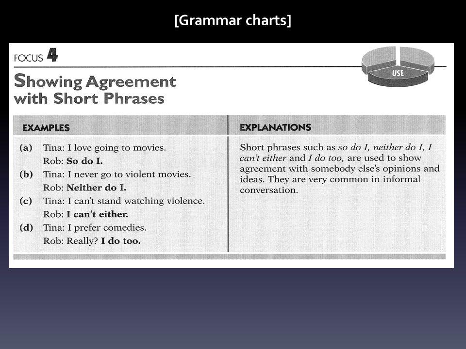 [Grammar charts]