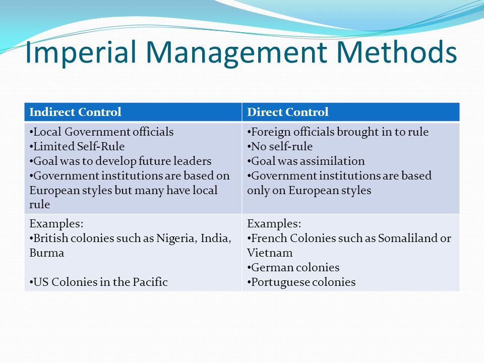 Imperial Management Methods Indirect ControlDirect Control Local Government officials Limited Self-Rule Goal was to develop future leaders Government institutions are based on European styles but many have local rule Foreign officials brought in to rule No self-rule Goal was assimilation Government institutions are based only on European styles Examples: British colonies such as Nigeria, India, Burma US Colonies in the Pacific Examples: French Colonies such as Somaliland or Vietnam German colonies Portuguese colonies