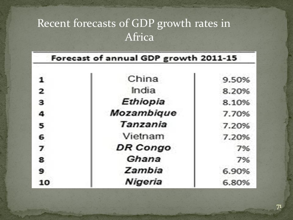 71 Recent forecasts of GDP growth rates in Africa
