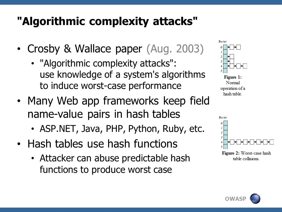 OWASP Algorithmic complexity attacks Crosby & Wallace paper (Aug.