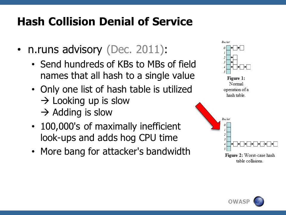 OWASP Hash Collision Denial of Service n.runs advisory (Dec. 2011): Send hundreds of KBs to MBs of field names that all hash to a single value Only on