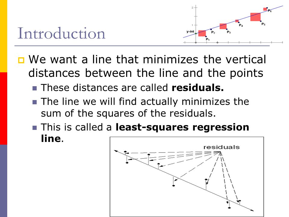  We want a line that minimizes the vertical distances between the line and the points These distances are called residuals.