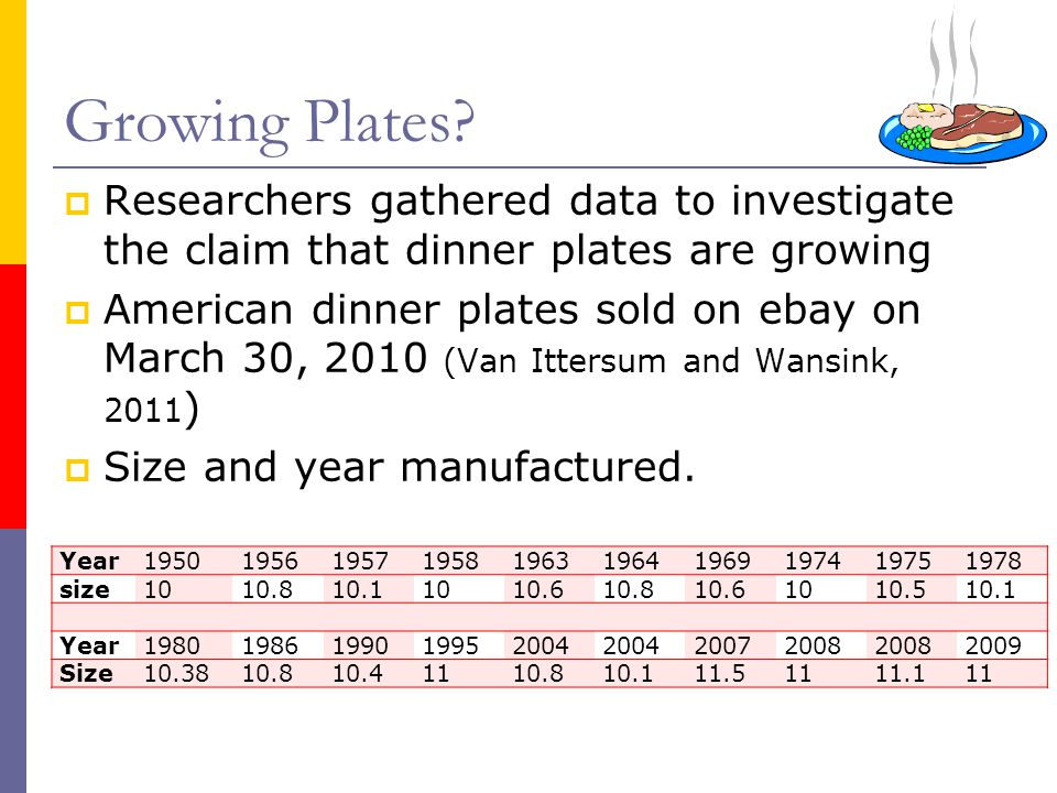  Researchers gathered data to investigate the claim that dinner plates are growing  American dinner plates sold on ebay on March 30, 2010 (Van Ittersum and Wansink, 2011 )  Size and year manufactured.