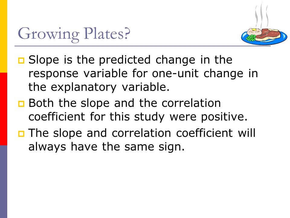  Slope is the predicted change in the response variable for one-unit change in the explanatory variable.