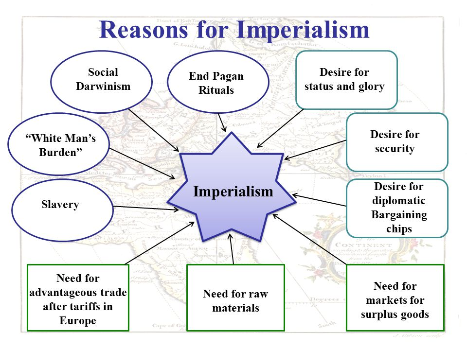 Reasons for Imperialism Imperialism Need for raw materials Need for markets for surplus goods Need for advantageous trade after tariffs in Europe Social Darwinism White Man's Burden Slavery End Pagan Rituals Desire for status and glory Desire for security Desire for diplomatic Bargaining chips