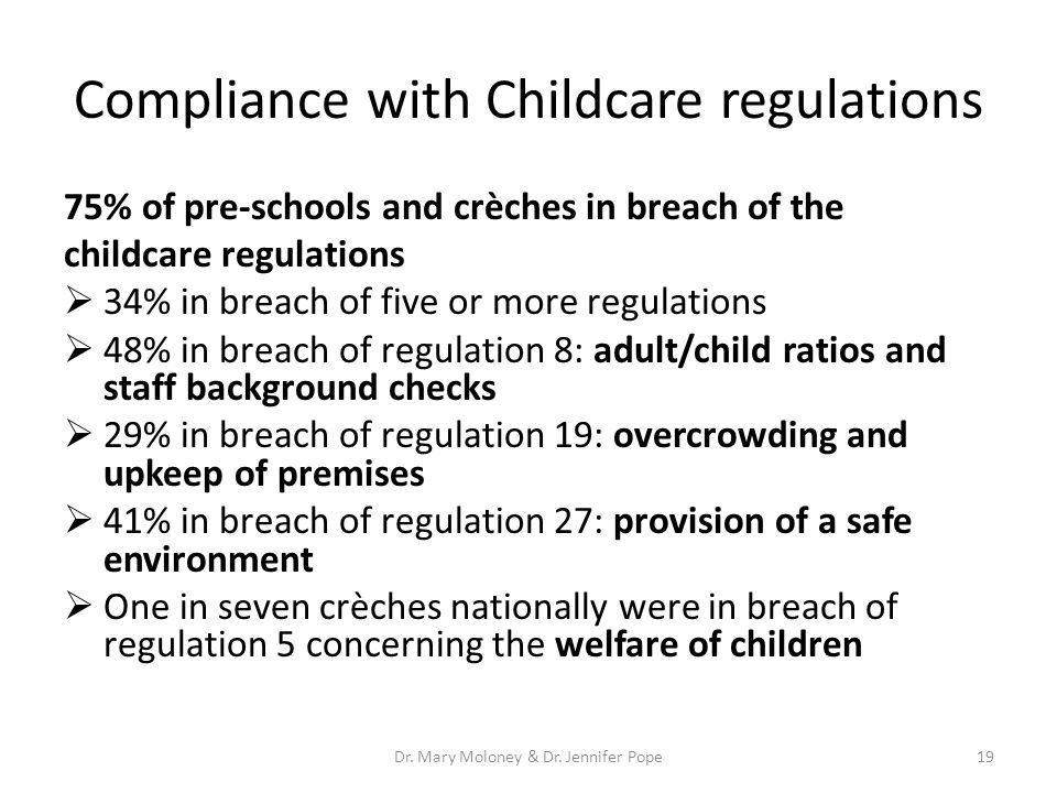Compliance with Childcare regulations 75% of pre-schools and crèches in breach of the childcare regulations  34% in breach of five or more regulation