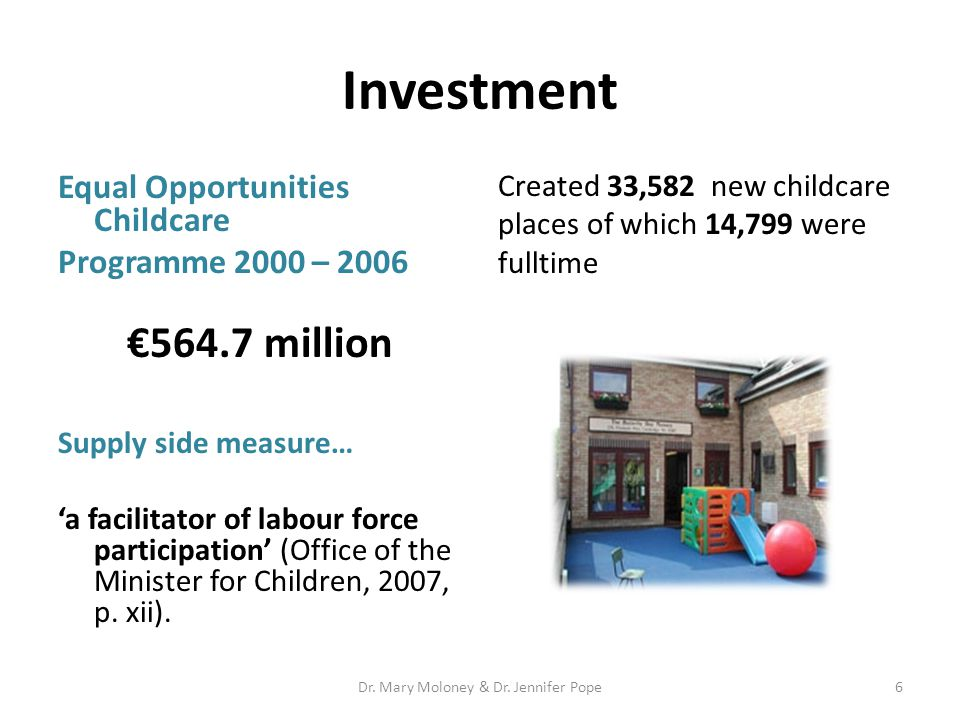 Investment Equal Opportunities Childcare Programme 2000 – 2006 €564.7 million Supply side measure… 'a facilitator of labour force participation' (Offi