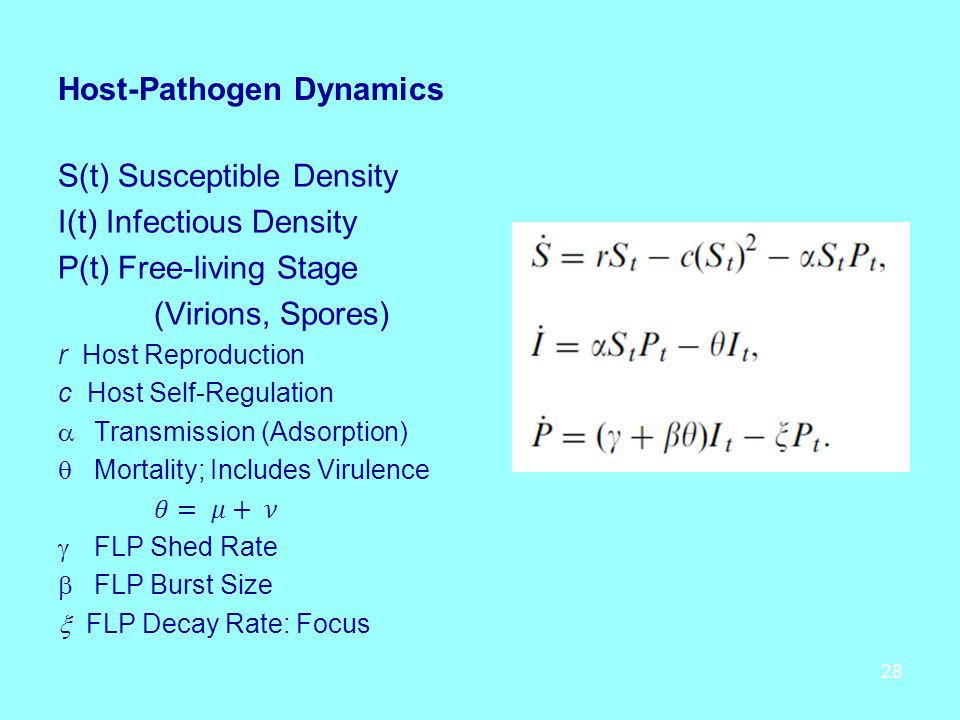 Host-Pathogen Dynamics 28