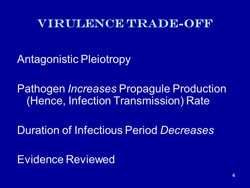 Virulence Trade-Off Antagonistic Pleiotropy Pathogen Increases Propagule Production (Hence, Infection Transmission) Rate Duration of Infectious Period Decreases Evidence Reviewed 4