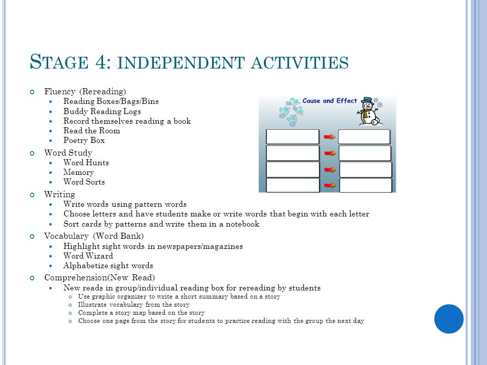 S TAGE 4: INDEPENDENT ACTIVITIES Fluency (Rereading) Reading Boxes/Bags/Bins Buddy Reading Logs Record themselves reading a book Read the Room Poetry Box Word Study Word Hunts Memory Word Sorts Writing Write words using pattern words Choose letters and have students make or write words that begin with each letter Sort cards by patterns and write them in a notebook Vocabulary (Word Bank) Highlight sight words in newspapers/magazines Word Wizard Alphabetize sight words Comprehension(New Read) New reads in group/individual reading box for rereading by students Use graphic organizer to write a short summary based on a story Illustrate vocabulary from the story Complete a story map based on the story Choose one page from the story for students to practice reading with the group the next day