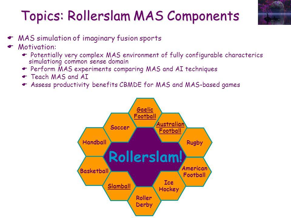 Topics: Rollerslam MAS Components Rollerslam.