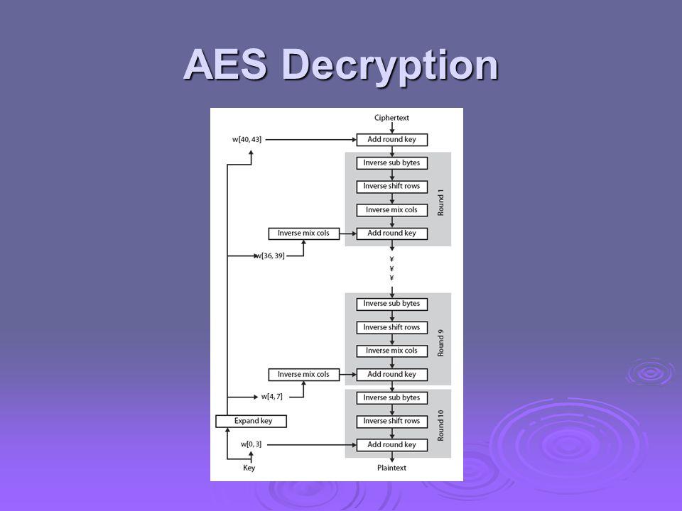 AES Decryption