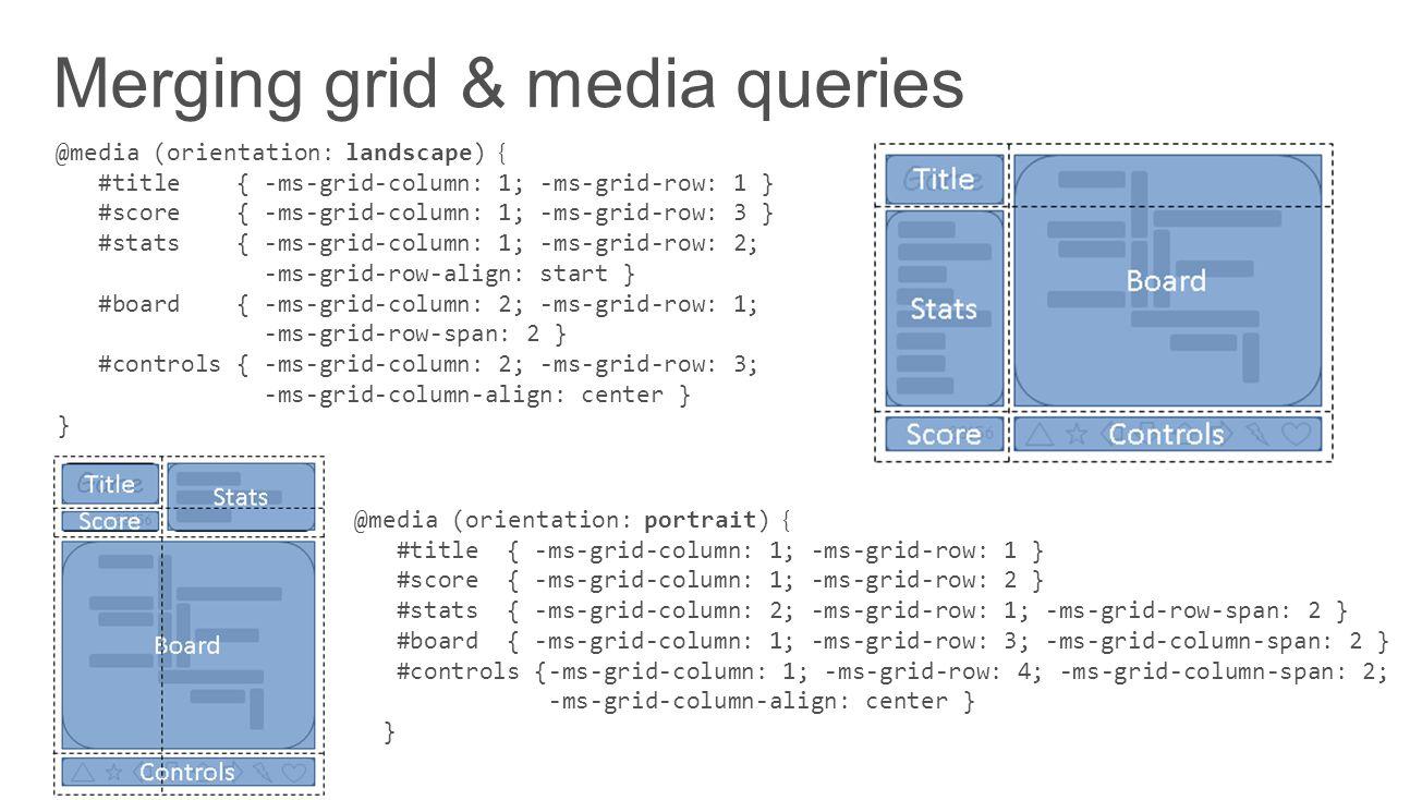 Merging grid & media queries @media (orientation: landscape) { #title { -ms-grid-column: 1; -ms-grid-row: 1 } #score { -ms-grid-column: 1; -ms-grid-ro