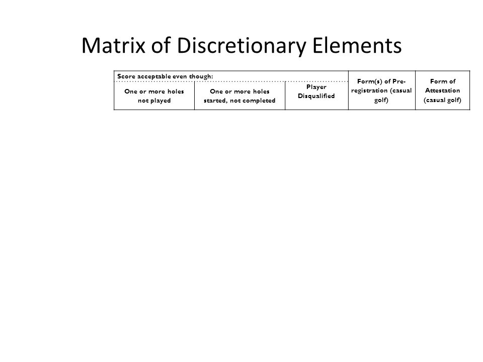 Matrix of Discretionary Elements Score acceptable even though: Form(s) of Pre- registration (casual golf) Form of Attestation (casual golf) One or more holes not played One or more holes started, not completed Player Disqualified