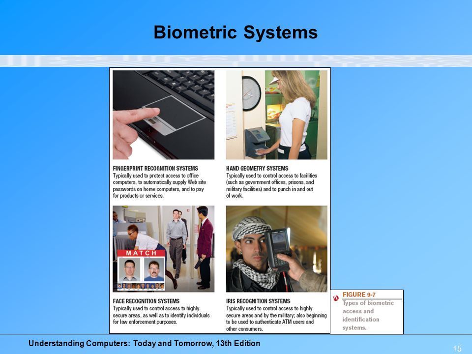 Understanding Computers: Today and Tomorrow, 13th Edition 15 Biometric Systems