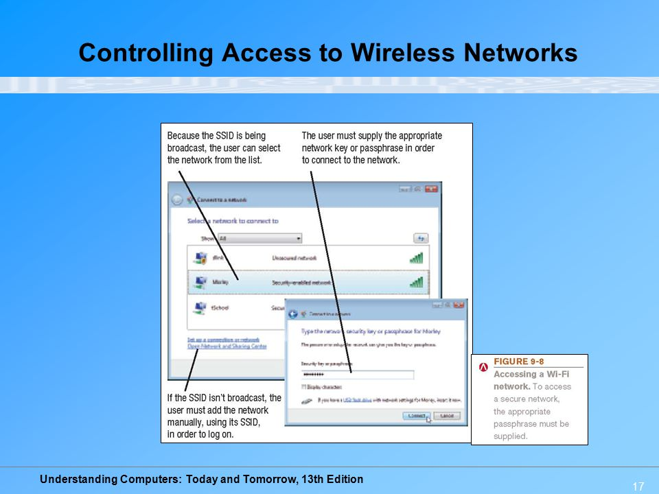 Understanding Computers: Today and Tomorrow, 13th Edition 17 Controlling Access to Wireless Networks