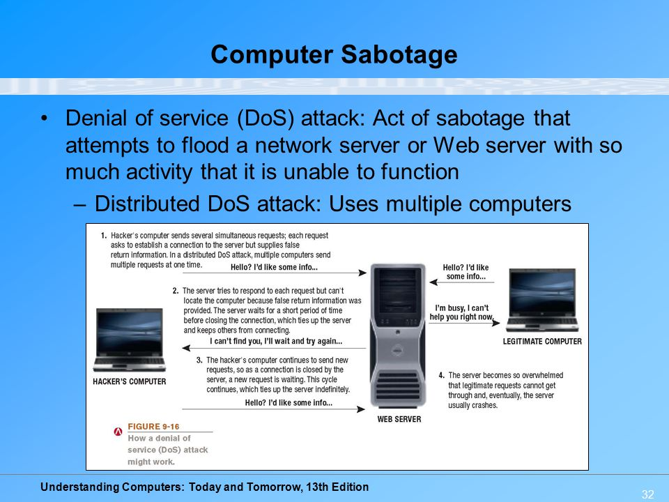 Understanding Computers: Today and Tomorrow, 13th Edition 32 Computer Sabotage Denial of service (DoS) attack: Act of sabotage that attempts to flood a network server or Web server with so much activity that it is unable to function –Distributed DoS attack: Uses multiple computers