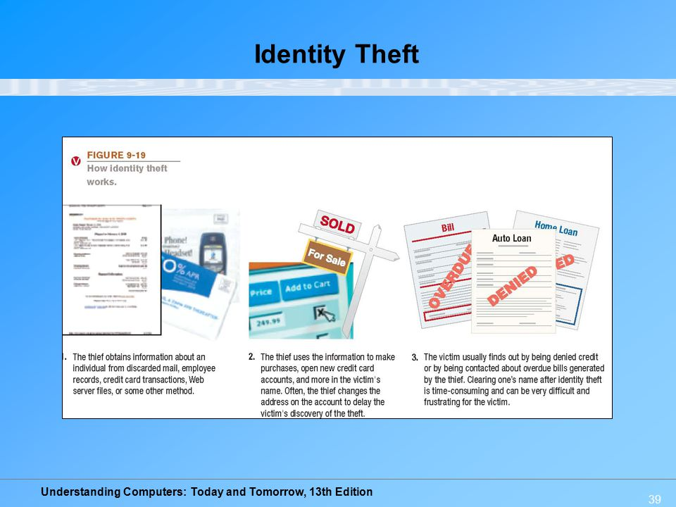 Understanding Computers: Today and Tomorrow, 13th Edition 39 Identity Theft