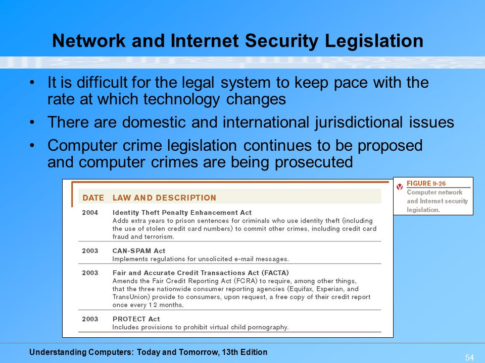Understanding Computers: Today and Tomorrow, 13th Edition 54 Network and Internet Security Legislation It is difficult for the legal system to keep pace with the rate at which technology changes There are domestic and international jurisdictional issues Computer crime legislation continues to be proposed and computer crimes are being prosecuted