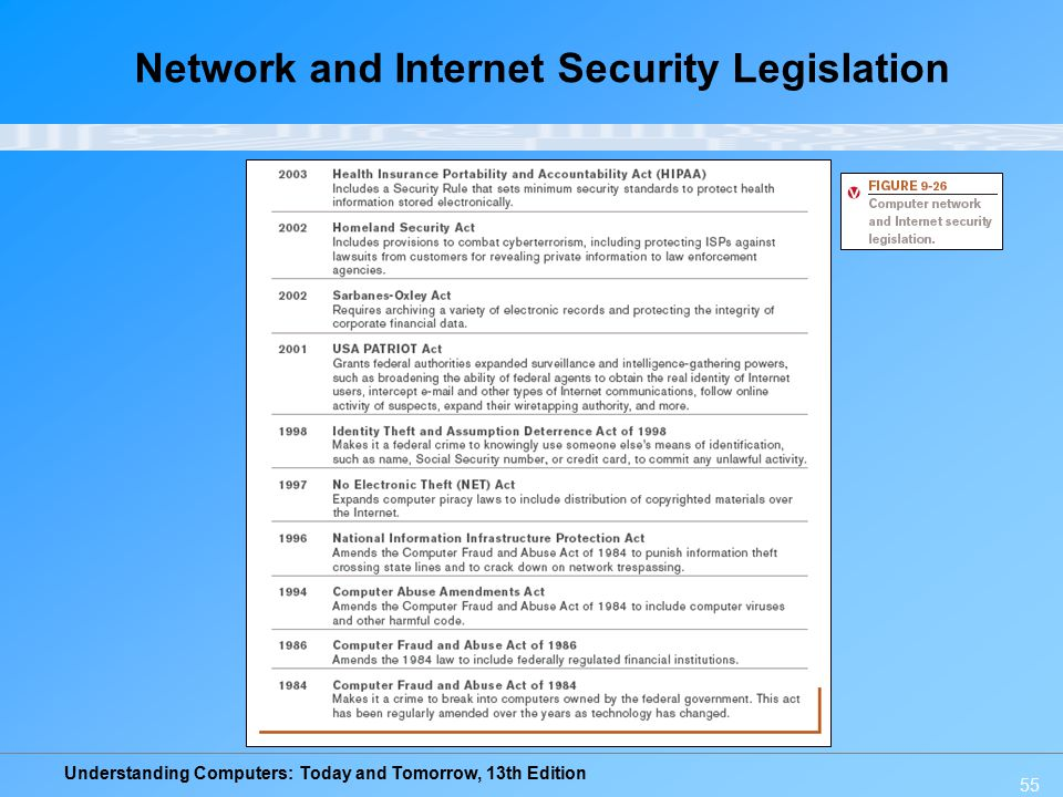 Understanding Computers: Today and Tomorrow, 13th Edition 55 Network and Internet Security Legislation