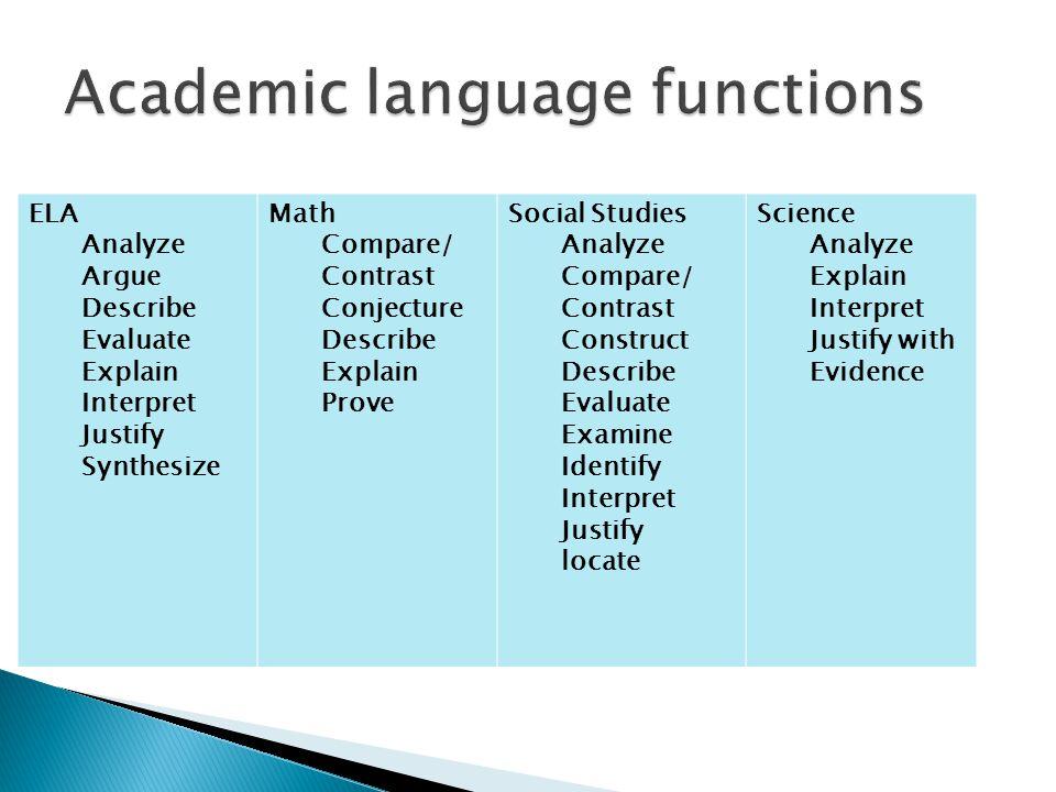 ELA Analyze Argue Describe Evaluate Explain Interpret Justify Synthesize Math Compare/ Contrast Conjecture Describe Explain Prove Social Studies Analy