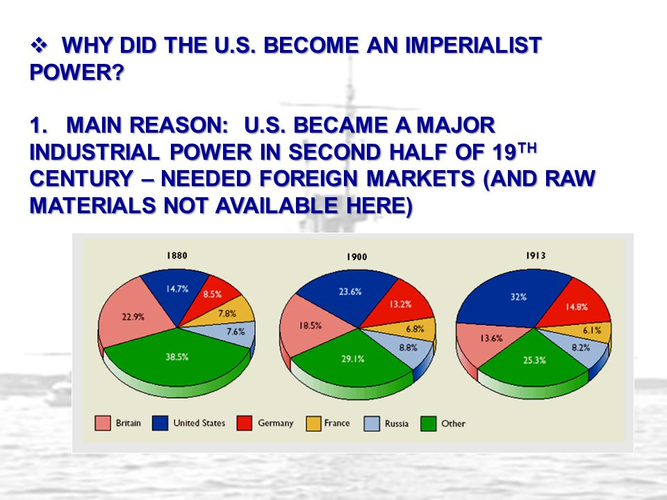  WHY DID THE U.S. BECOME AN IMPERIALIST POWER? 1. MAIN REASON: U.S. BECAME A MAJOR INDUSTRIAL POWER IN SECOND HALF OF 19 TH CENTURY – NEEDED FOREIGN