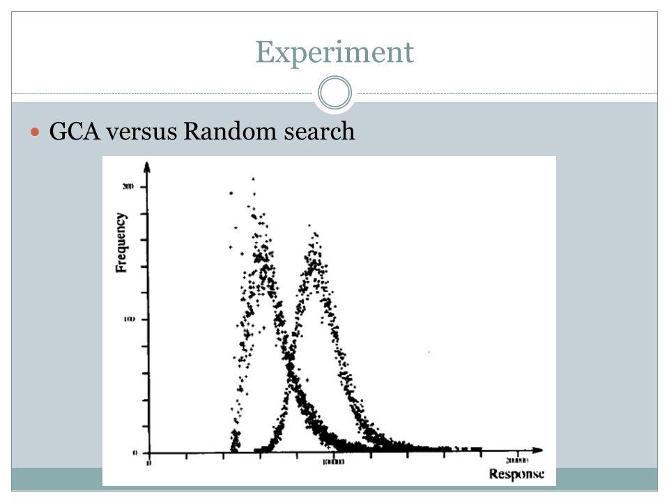 Experiment GCA versus Random search