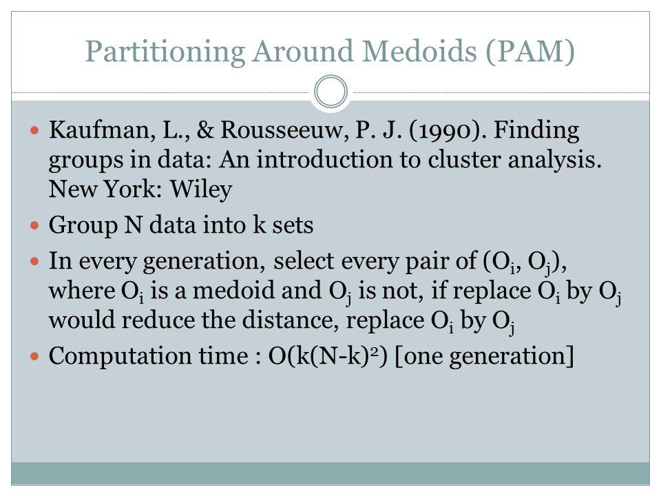 Clustering LARge Applications (CLARA) Kaufman, L., & Rousseeuw, P.