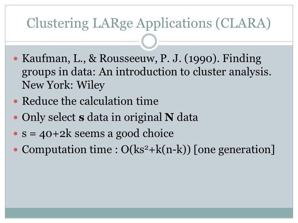 Experiment GCA versus CLARA (k = 15)