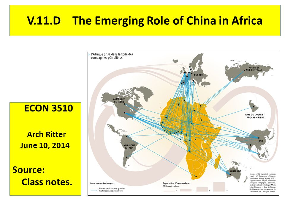 V.11.D The Emerging Role of China in Africa ECON 3510 Arch Ritter June 10, 2014 Source: Class notes.