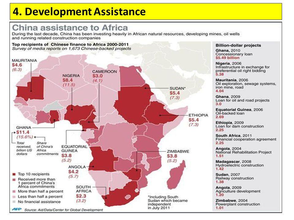 4. Development Assistance