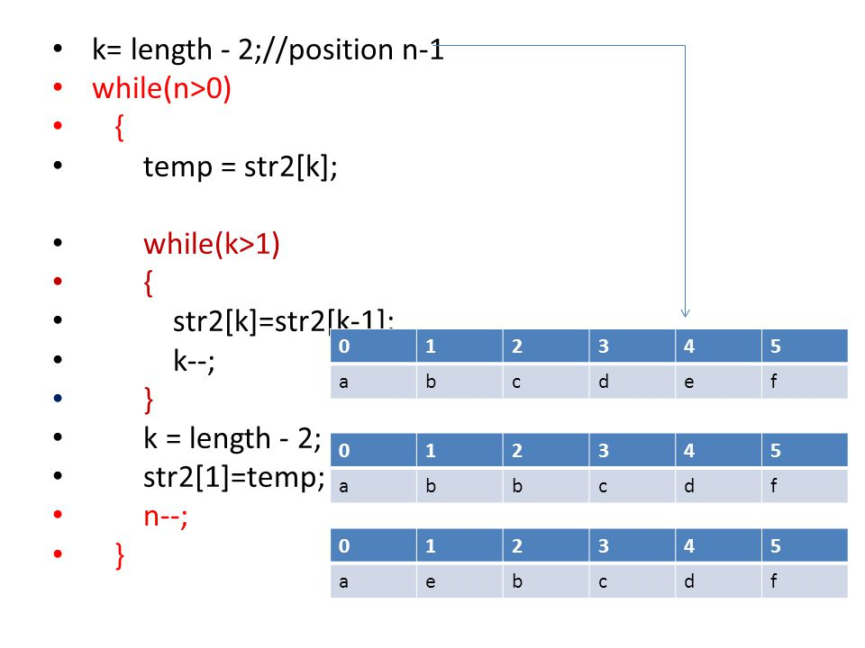 k= length - 2;//position n-1 while(n>0) { temp = str2[k]; while(k>1) { str2[k]=str2[k-1]; k--; } k = length - 2; str2[1]=temp; n--; } 012345 abcdef 012345 abbcdf 012345 aebcdf