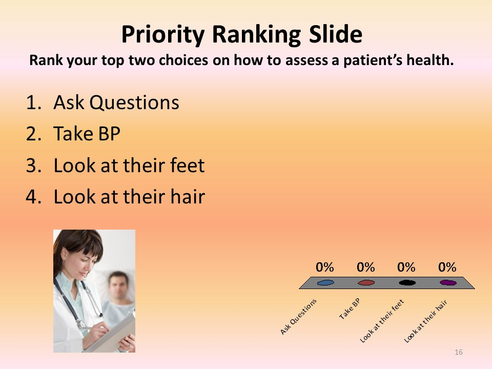 Priority Ranking Slide Rank your top two choices on how to assess a patient's health.